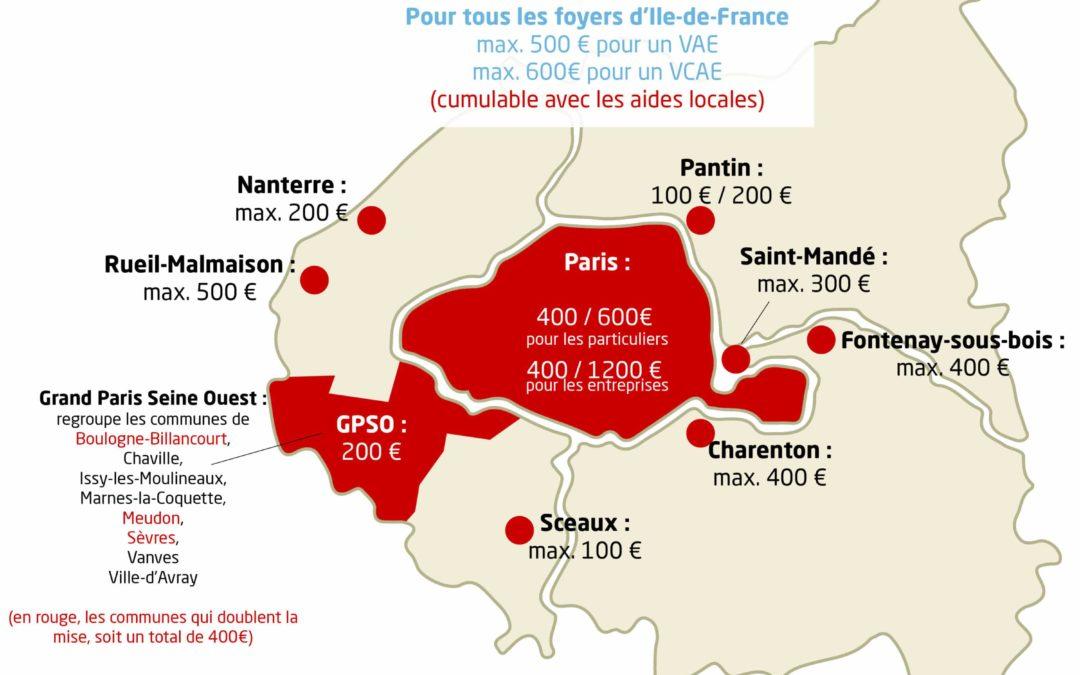 Illustration : les aides existantes en 2020 en Ile-de-France